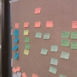 Organization design at the speed of Post-it