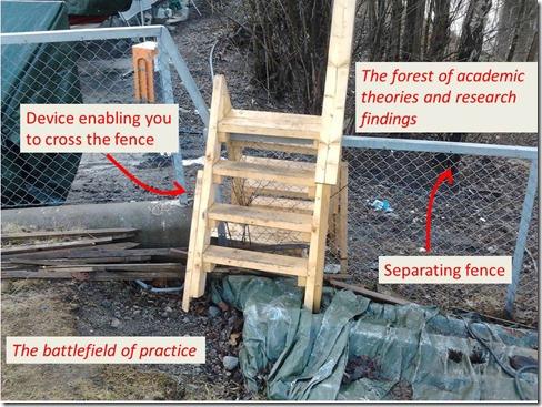 Ladder fence image PPT 5